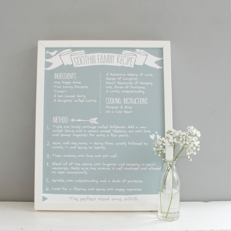 Family-Recipe-print-mooks-fathers-day-gift